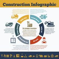 Building construction mason work team management presentation infographic circle chart with truck crane equipment symbols vector 60016003754  写真素材・ストックフォト・画像・イラスト素材 アマナイメージズ